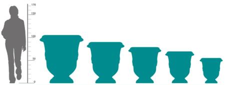 Comparaison des vases