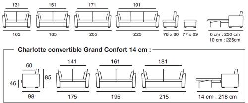 Dimensions canapé charlotte