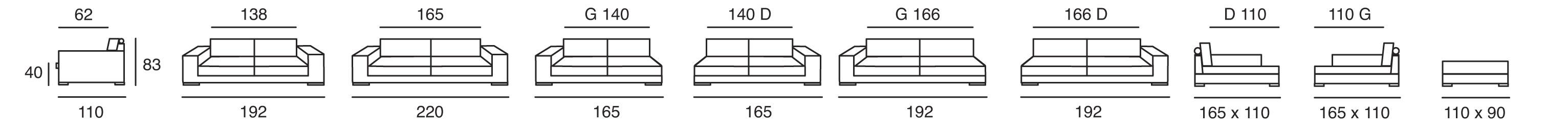 Dimensions du canapé raphael