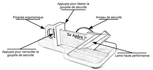 schéma de la guillotine